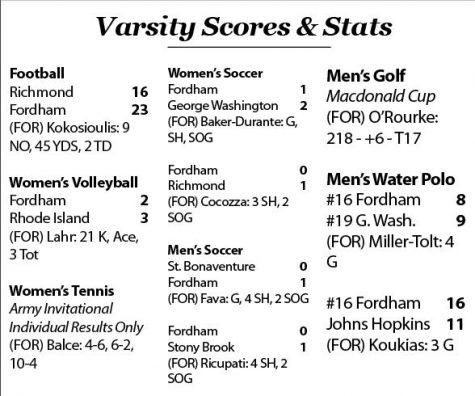 Scores & Stats